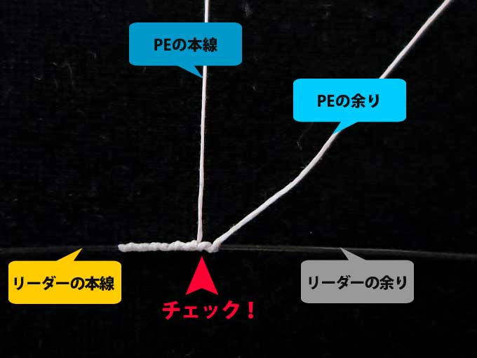 【図解版】PEラインとリーダー結束「簡単FGノット」 成功例
