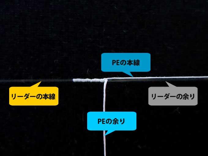 【図解版】PEラインとリーダー結束「簡単FGノット」 締め込み前