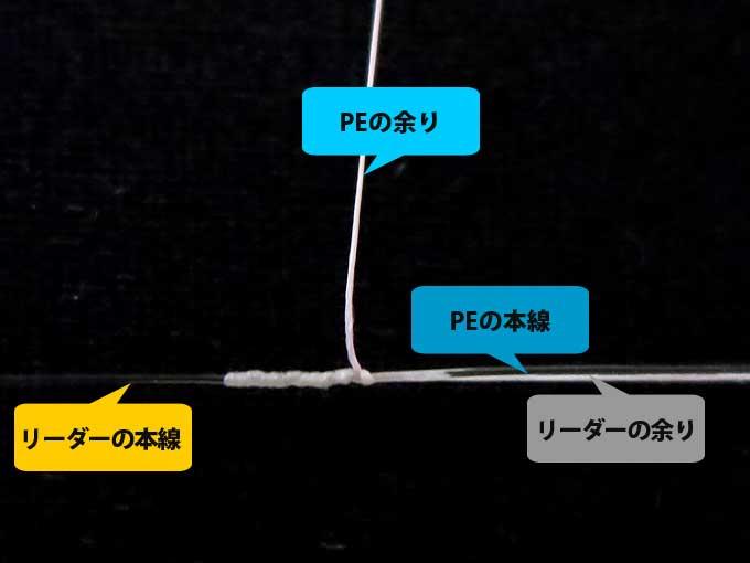 【図解版】PEラインとリーダー結束「簡単FGノット」 締め込み後