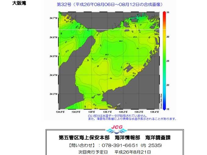 大阪湾の水温