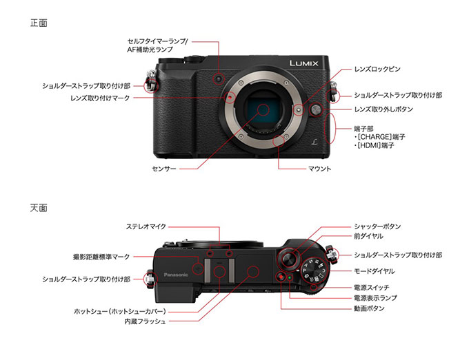 Lumix GX7 Mark II各部名称