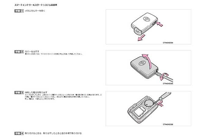 電池の交換方法